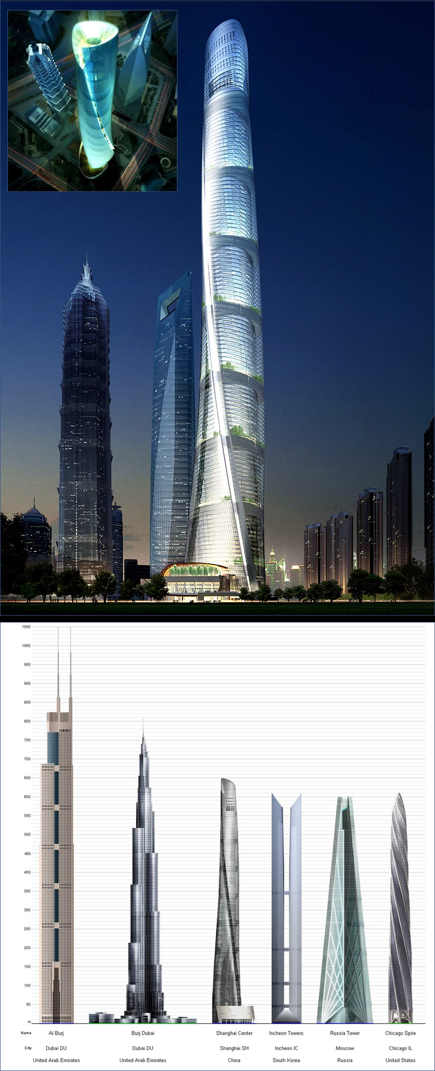 shanghai-torres