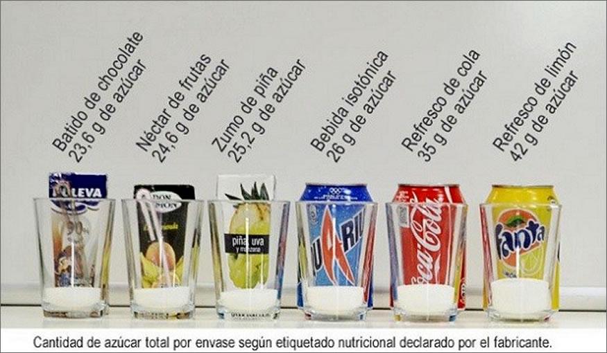 azucar-cola-foto1